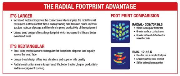radial advantage